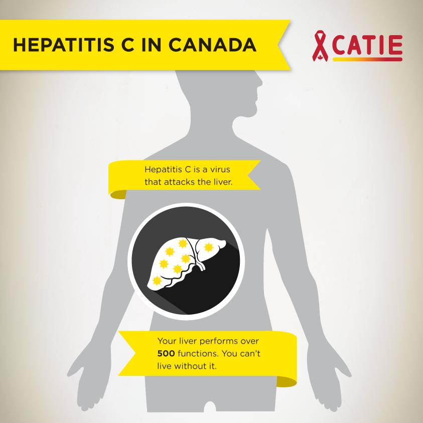 Hepatitis C in Canada [Order online]