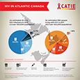 info-atlantic-en